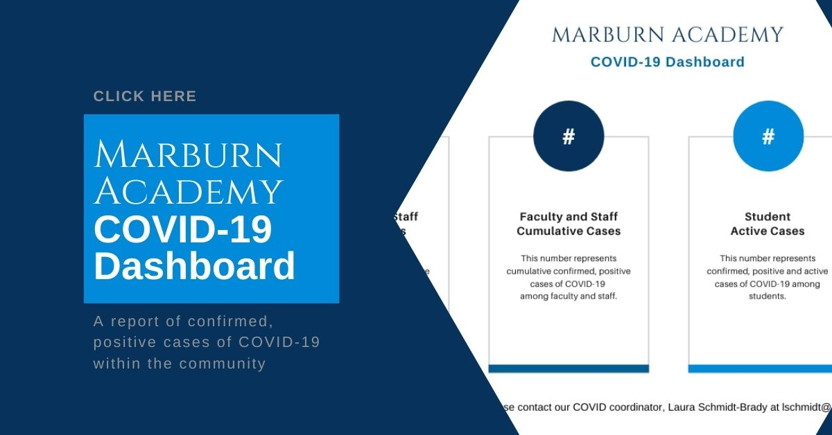 Click here to access the Marburn COVID-19 dashboard